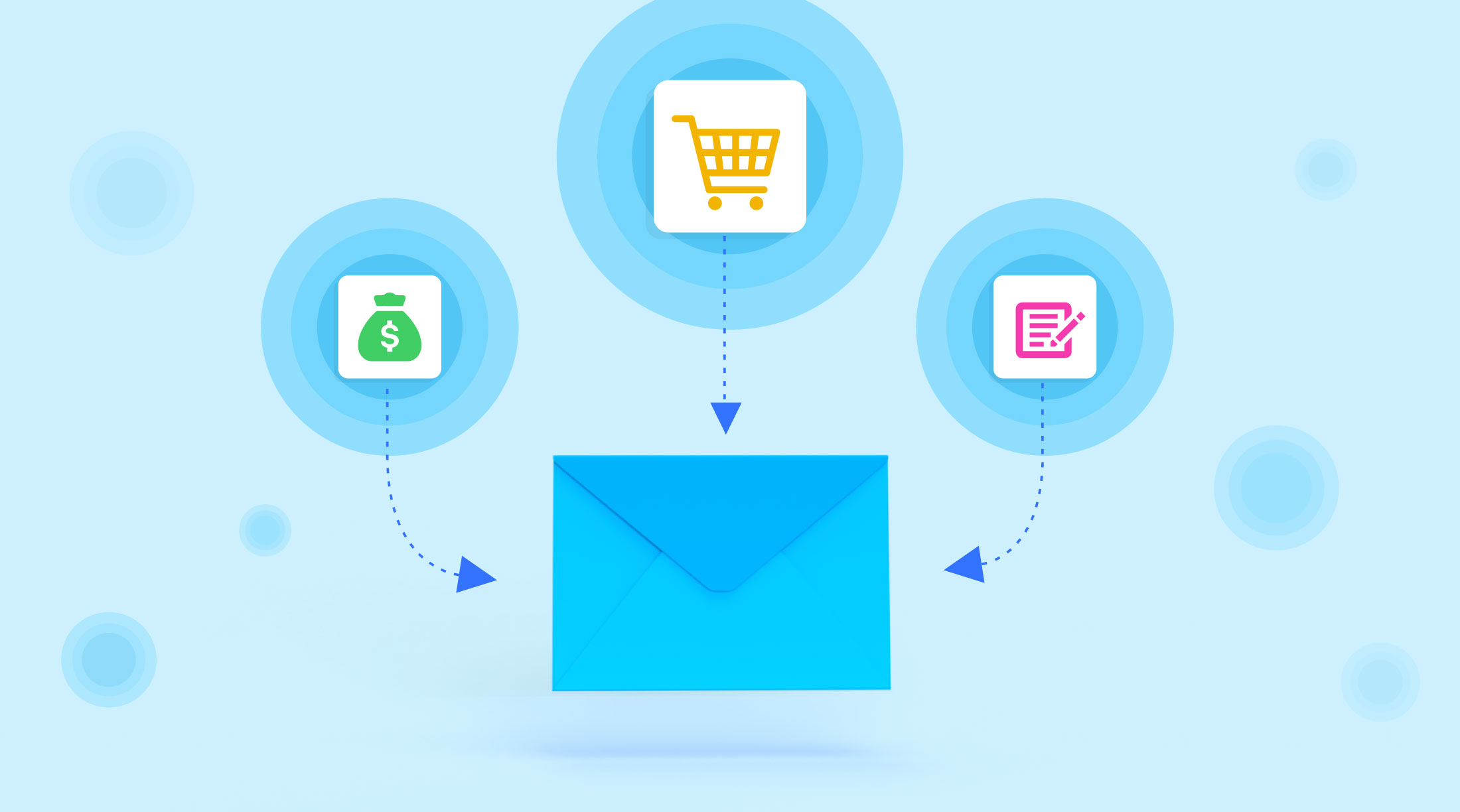 Use Cases for Transactional Email