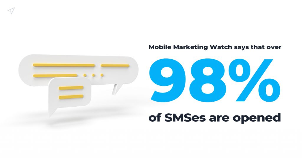 98% of SMSes are opened